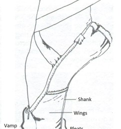 a diagram with pointe shoe s parts [ 710 x 1147 Pixel ]