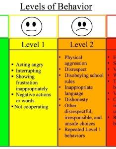 Miss bindergarten   classroom also great ideas for managing behavior rh ashleywolff
