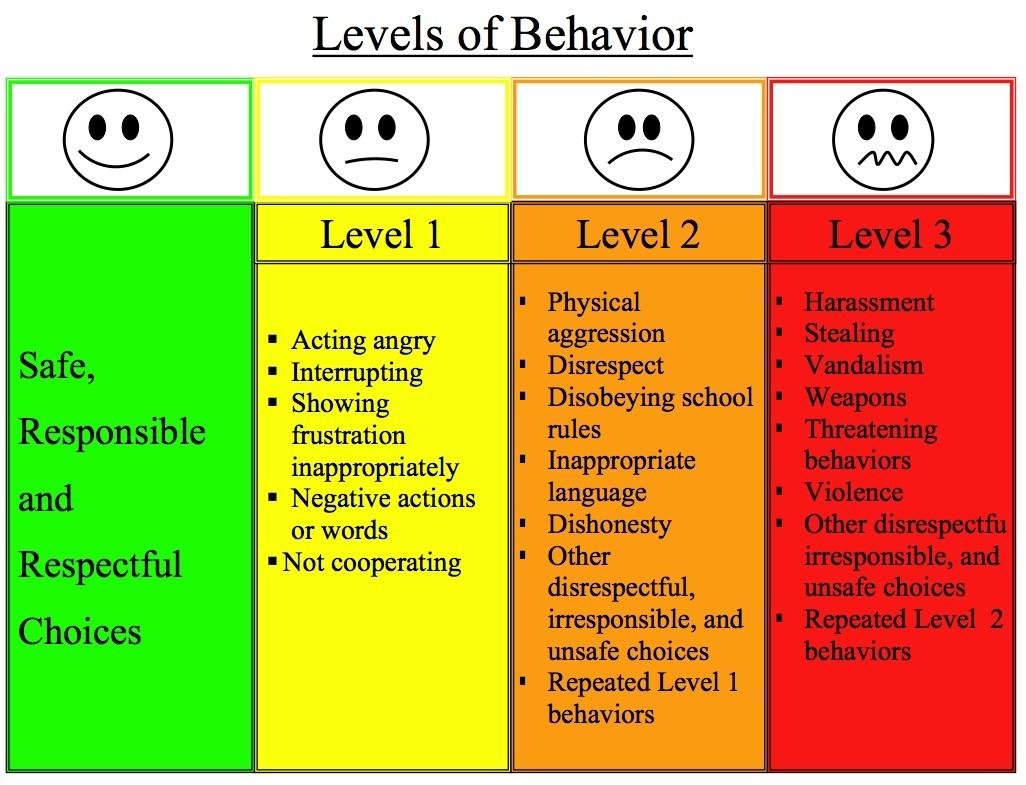 Great ideas for managing classroom behavior also miss bindergarten   rh ashleywolff