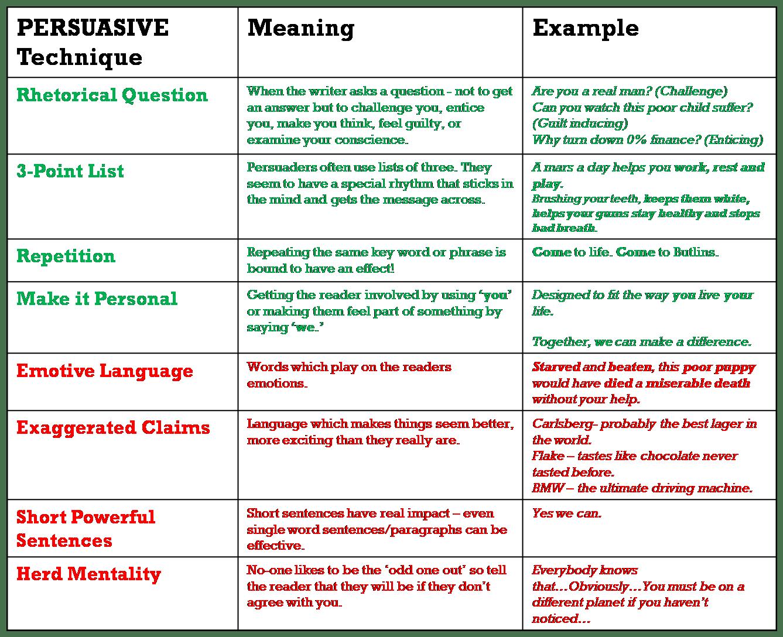 Emotive Language Worksheet Year 3