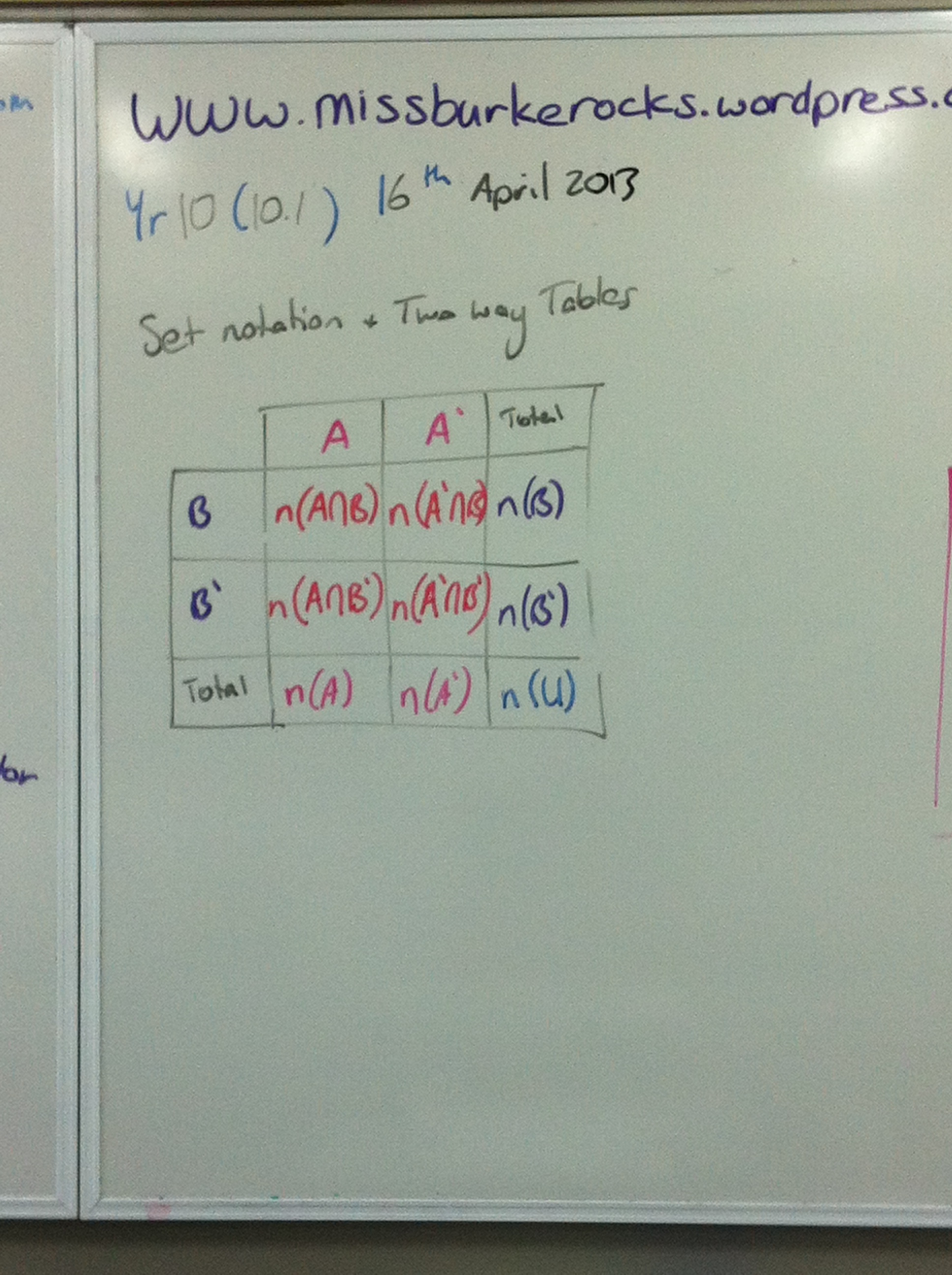 sets and venn diagrams notes bmw 318i e46 radio wiring diagram 10ae set notation two way tables tree