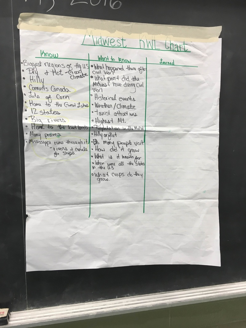 medium resolution of Unit Plan: Midwest - Welcome to Miss.Chen's Classroom Website!