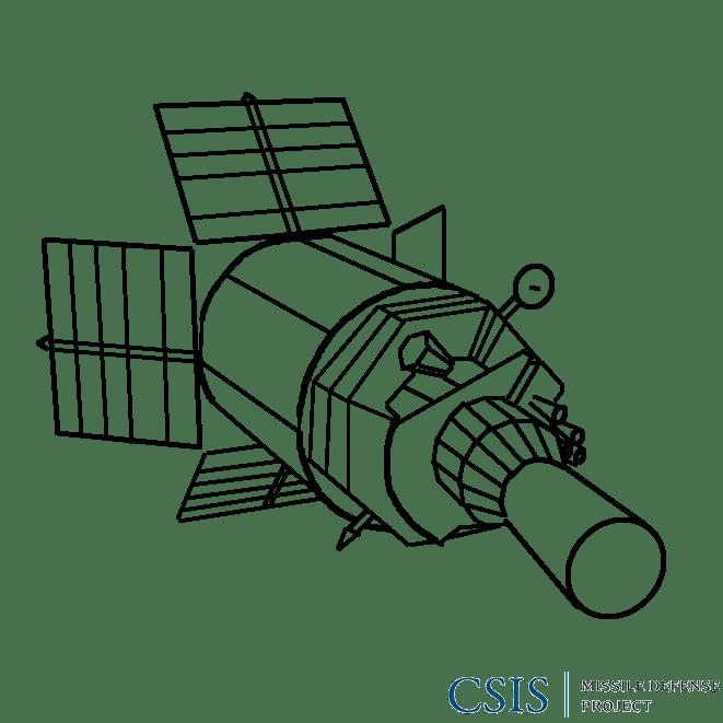 Defense Support Program Dsp