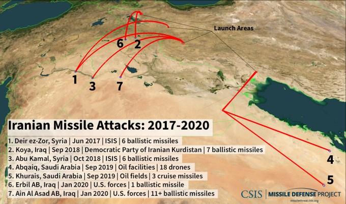 Iranian Missile Attacks 2017-2020