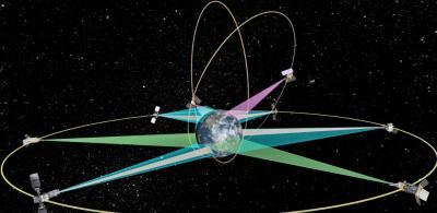 space based sensors
