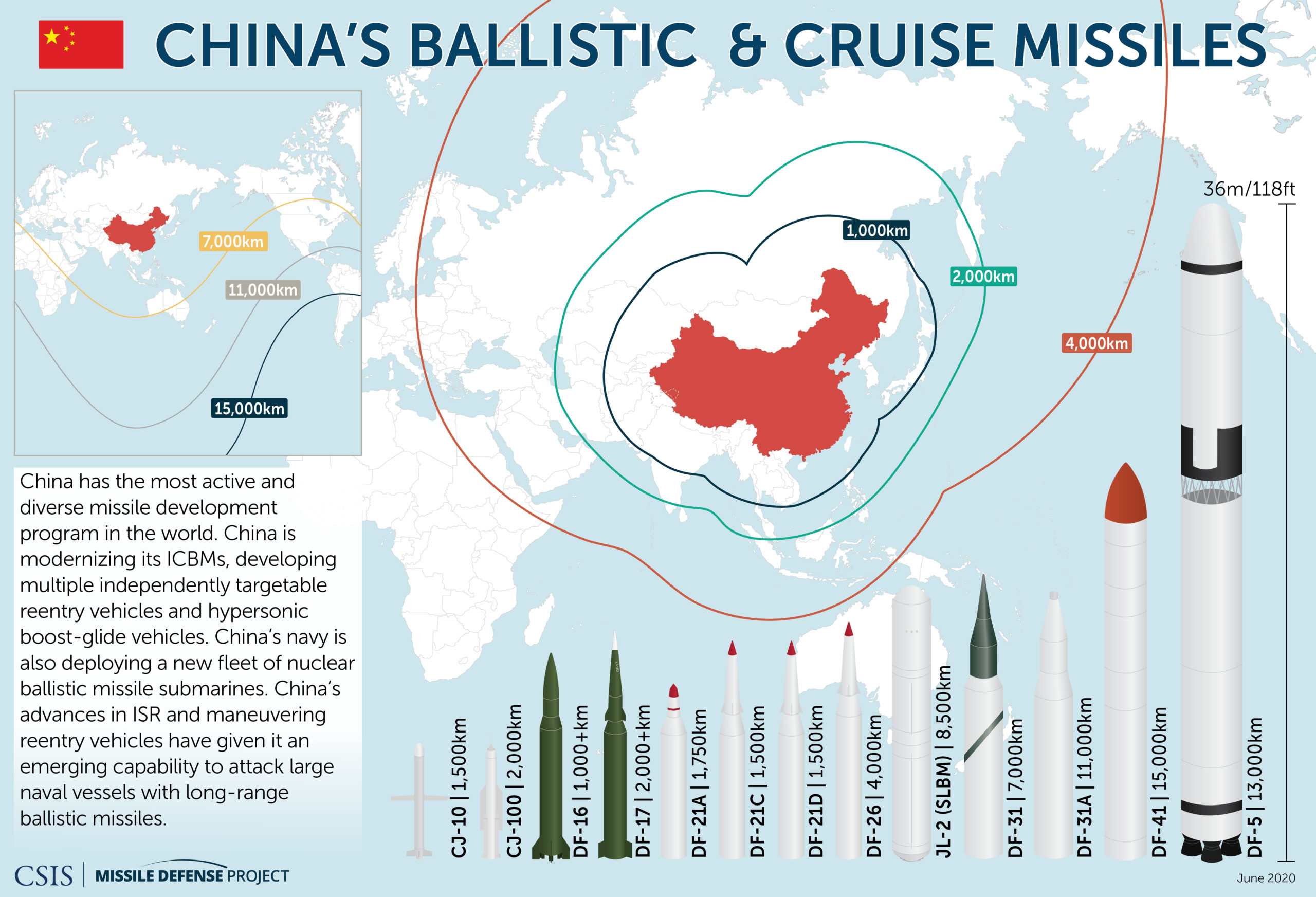 Missiles of China | Missile Threat