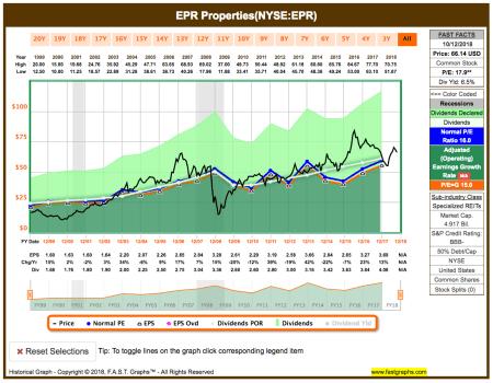 EPR 20 Jahre Fastgrpahs