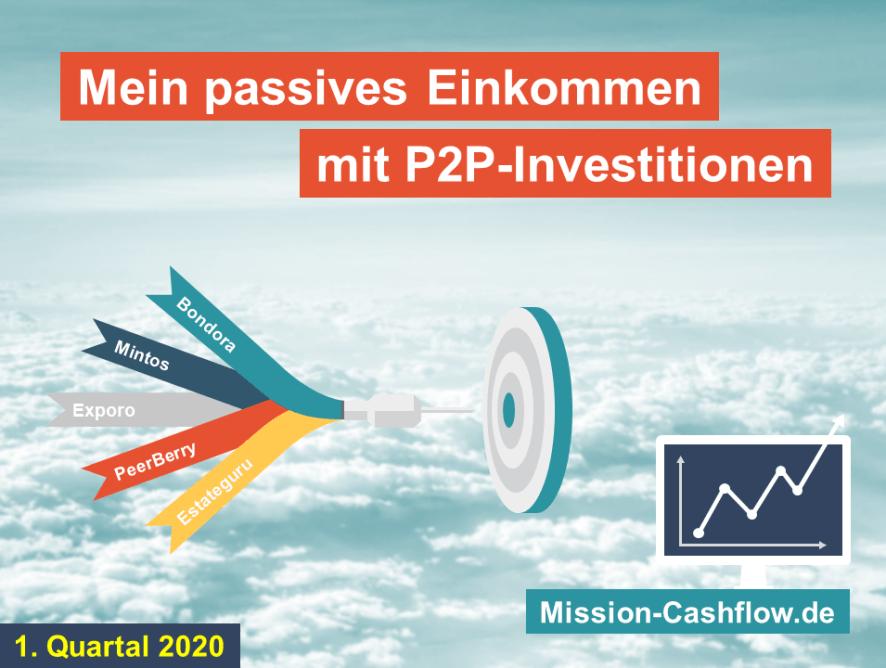 1. Quartal 2020: Mein passives Einkommen mit P2P-Investitionen