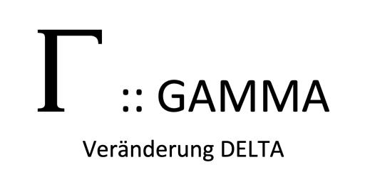 Die Griechen beim Optionshandel - Gamma v2