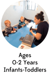 0-2 Year Olds: Teaching Tips