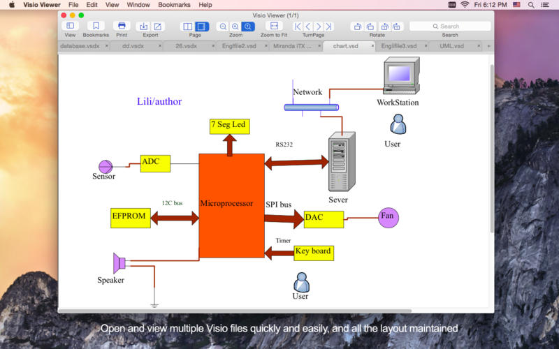 Visio Download For Mac - missionclever