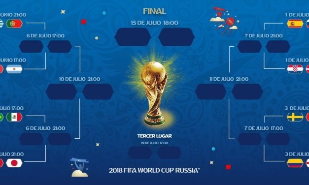The World Cup from the Mission: Your guide to the knockout round
