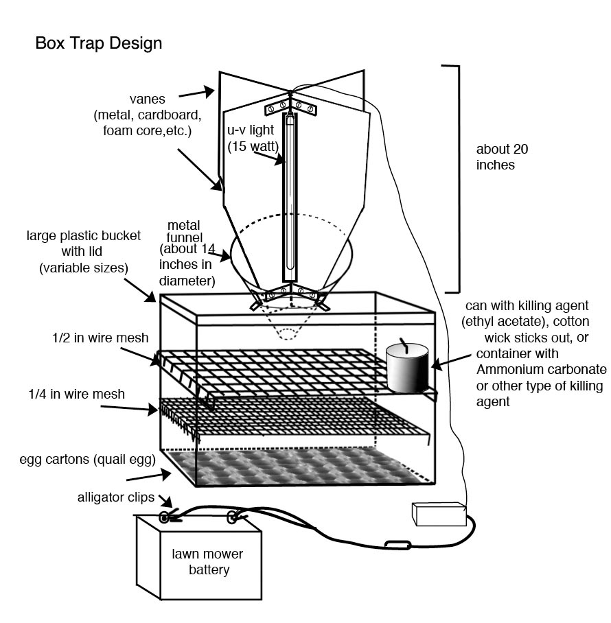 Mosquito Magnet Wiring Diagram Auto Electrical Related With