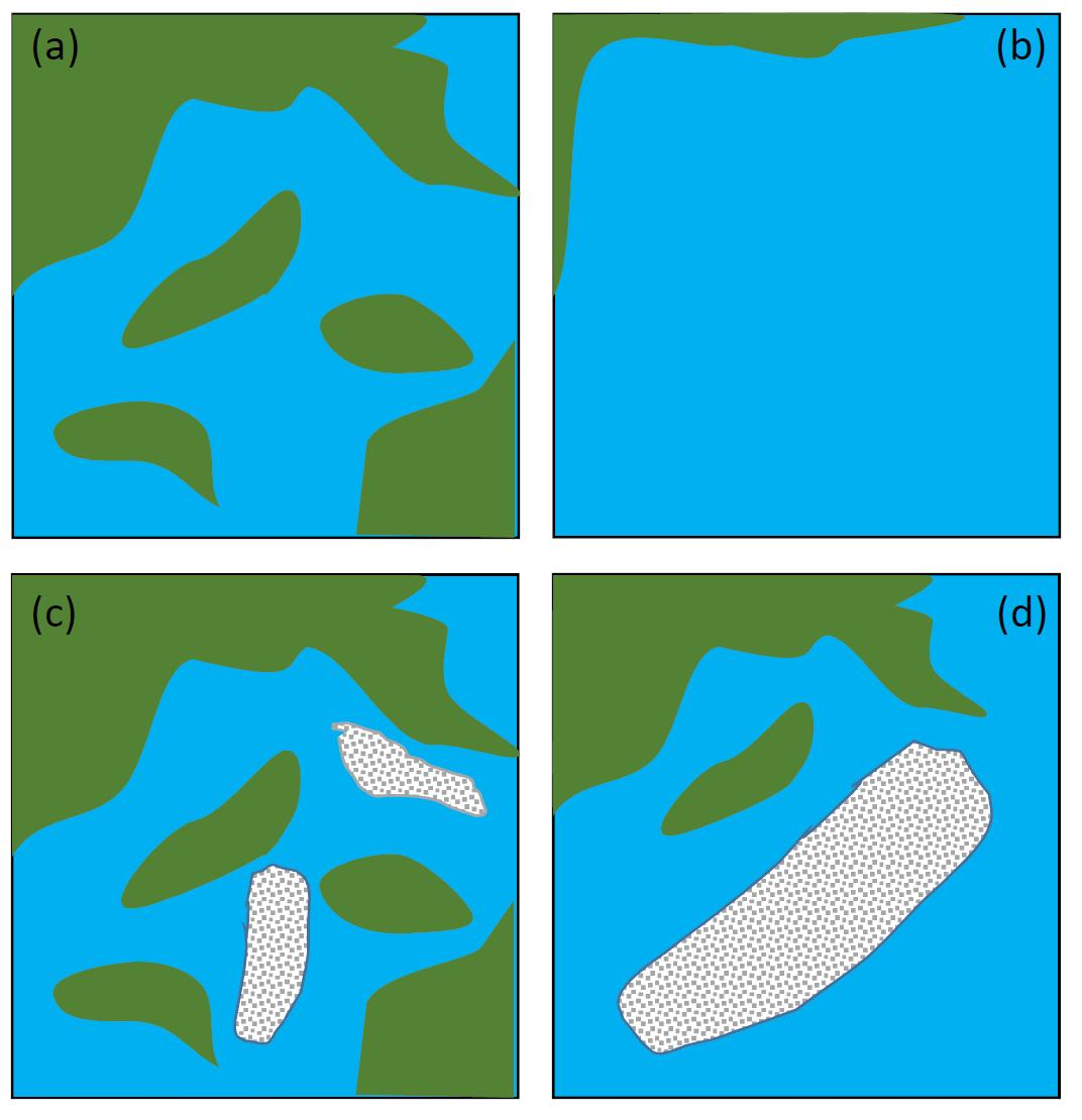 hight resolution of figure 2 conceptual diagram depicting the a current degraded state of coastal wetlands b predicted future wetland loss without human intervention