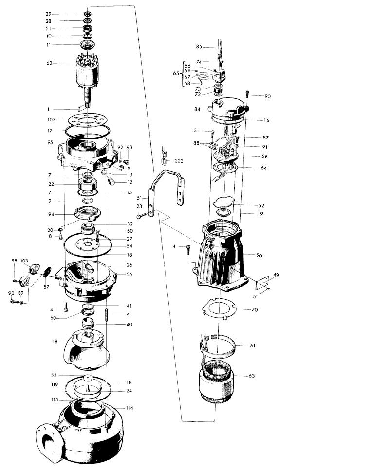 Mississippi Valley Pump, Inc.- Pump Detail