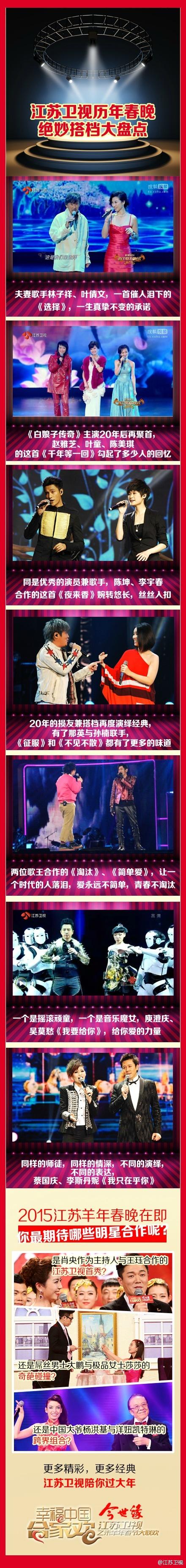 2015 Spring Festival program