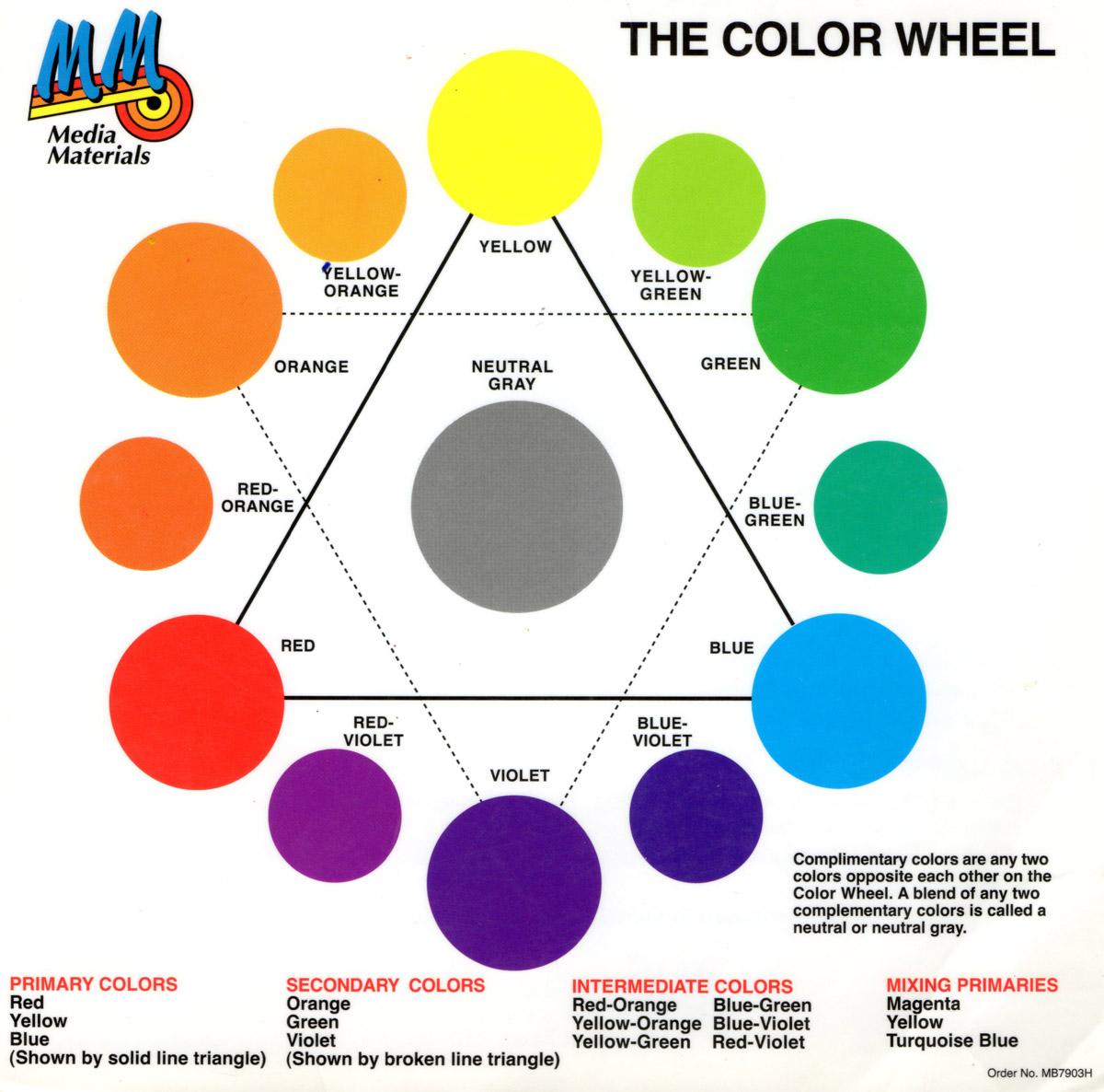 Color Wheel041
