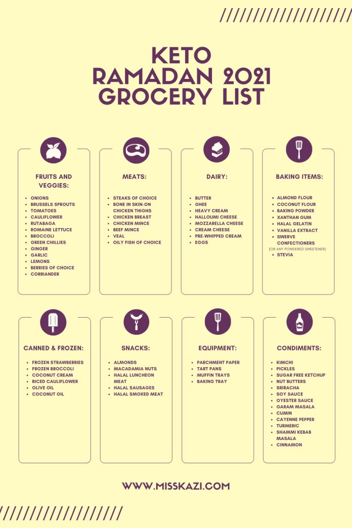 Keto Ramadan 2021 Grocery List