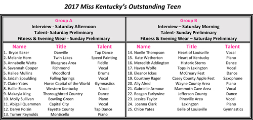 Miss Kentucky's Outstanding Teen