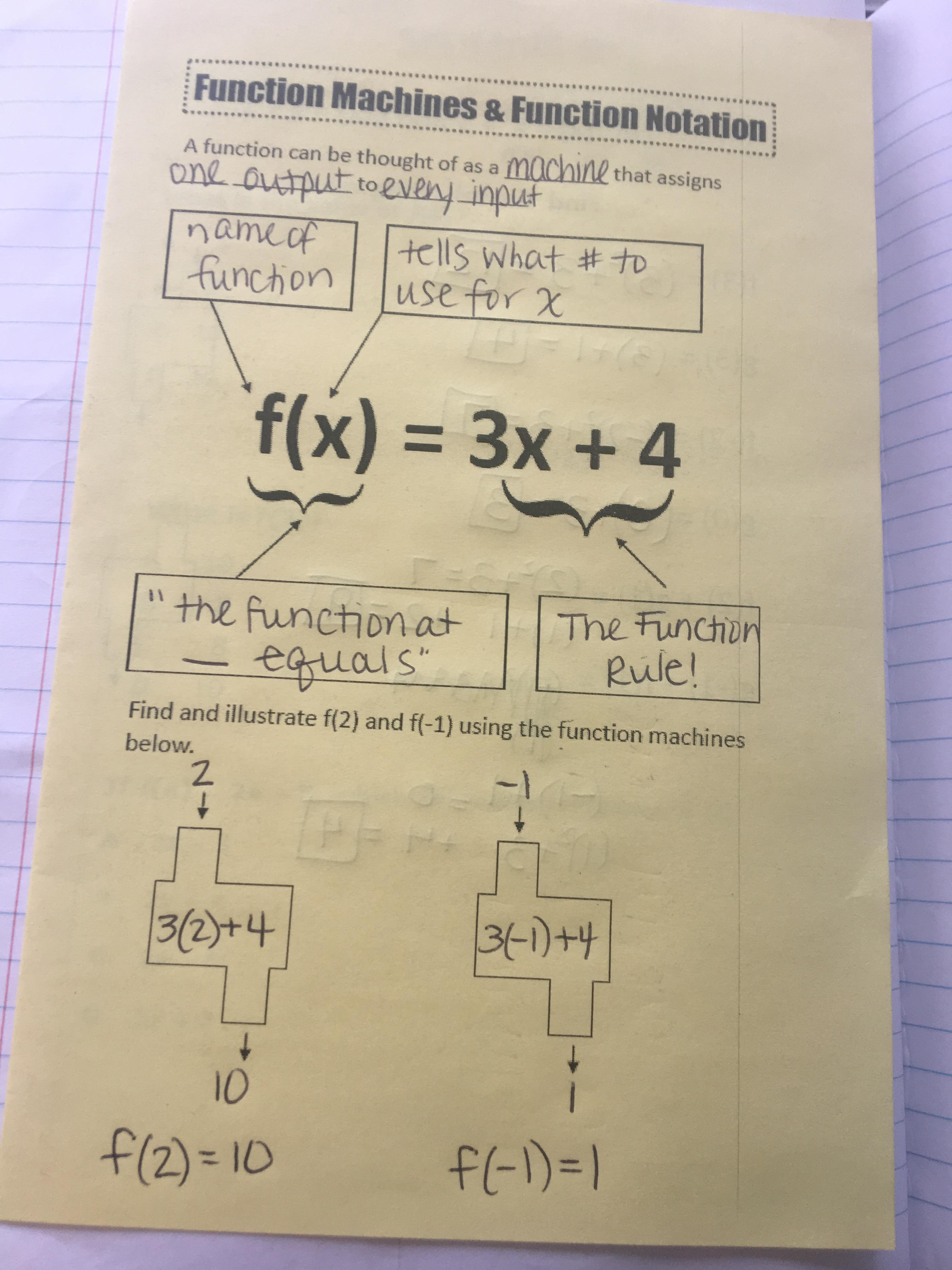 Algebra 1 Unit 2 Interactive Notebooks Mastalio Math