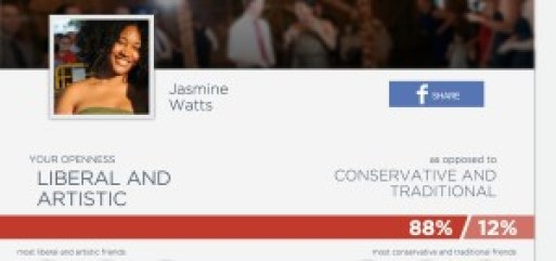 jasmine wats facebook personality analysis from you are what you like