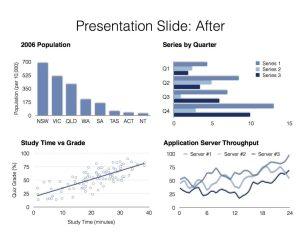 Presentation Slide After