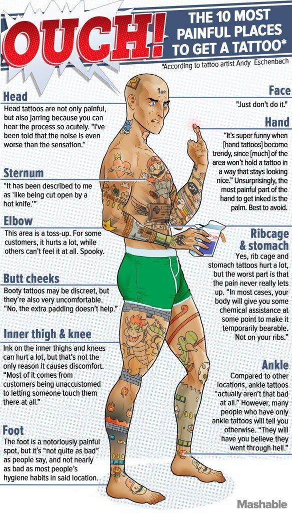 getting a tattoo image