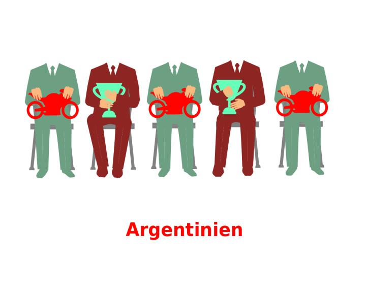 MotoGP 2019 - Argentinien