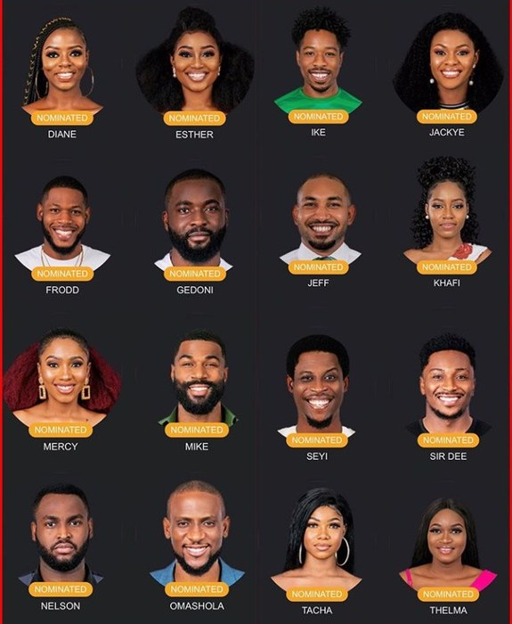 #BBNaija: All Housemates Are Up For Possible Eviction