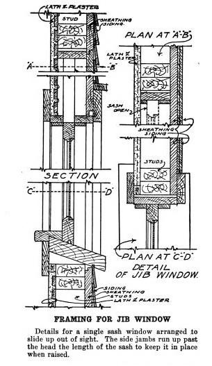 Plate 175 Jib Head window detail Radford's Portfolio of