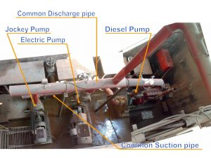 Main_fire_pumps_with_Jockey
