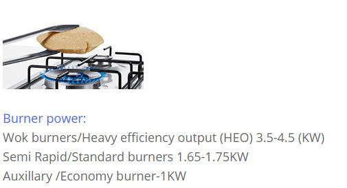 Burner power as basis to calculate city gas flow rate
