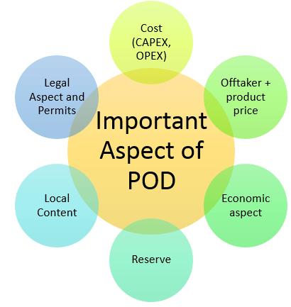 Important aspect of POD