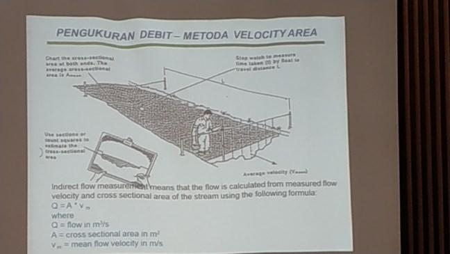 Debit measurement by using velocity are method