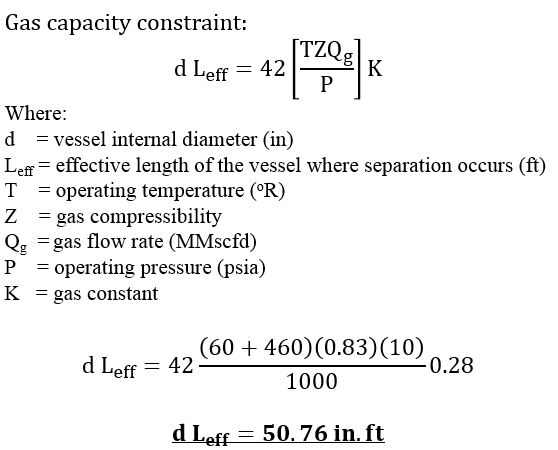 Gas capacity constraint