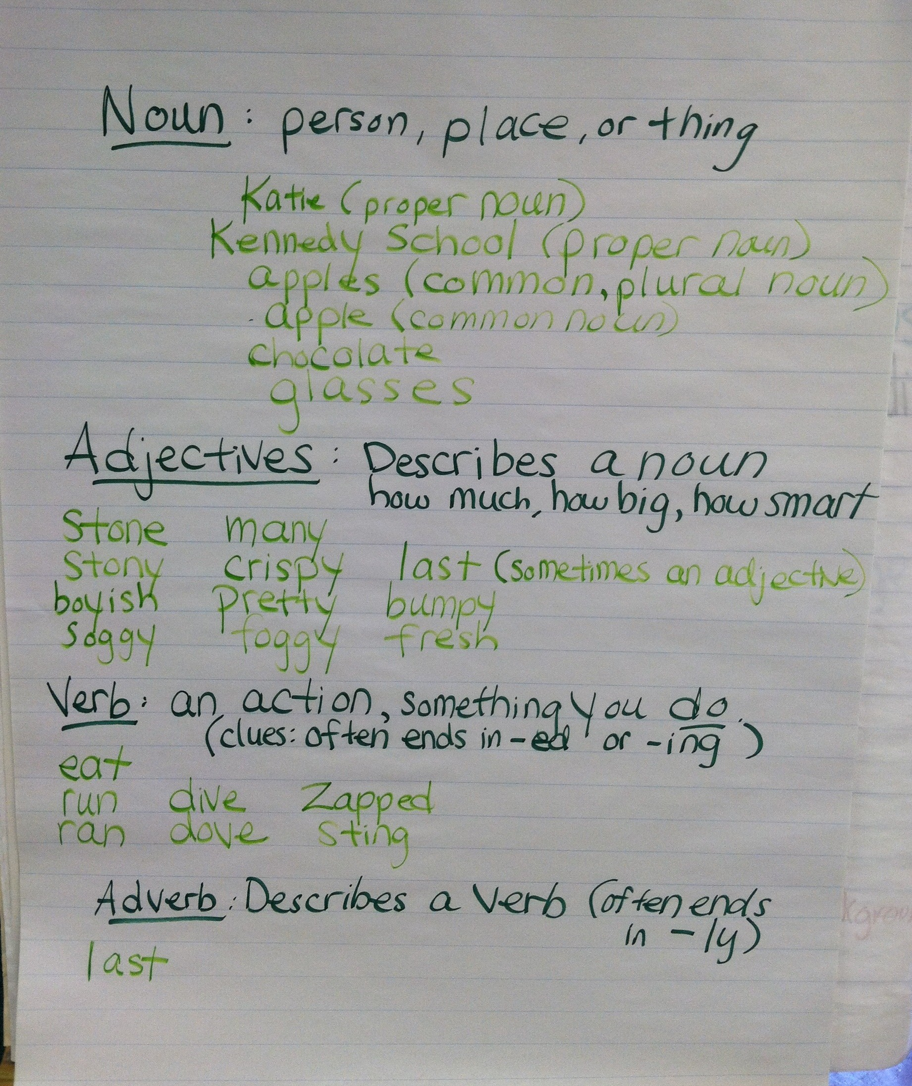 Adjectives Nouns Verbs Adverbs Miss Rose S Third