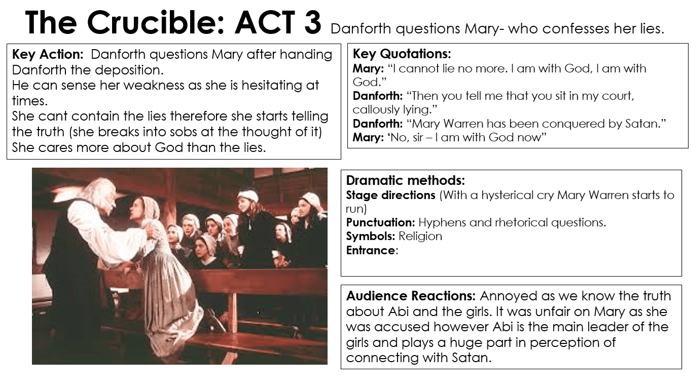 The Crucible Quotes Quotes From The Crucible About Religions Picture