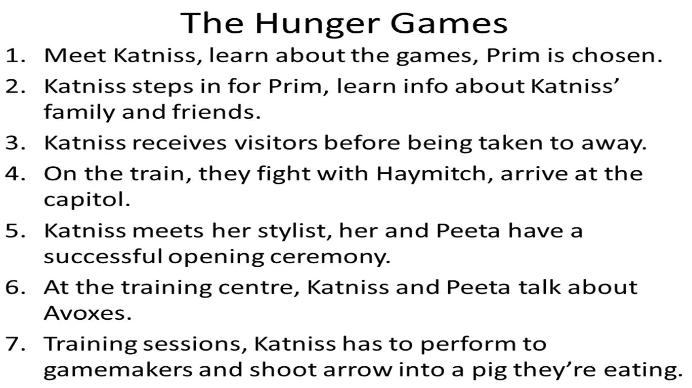 hunger games plot diagram intex home theatre wiring chapter summaries gamesworld