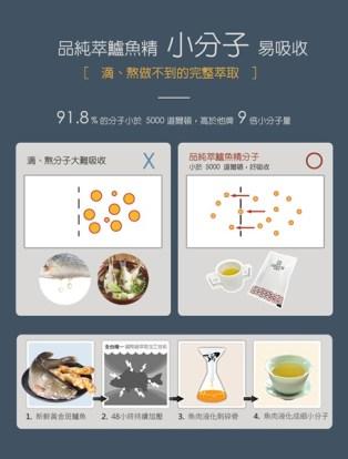 20160601鱸魚精-小分子600.jpg