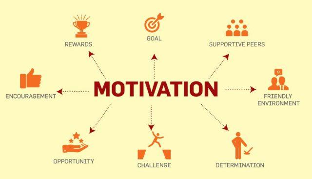 мотивация, английски, чужд език