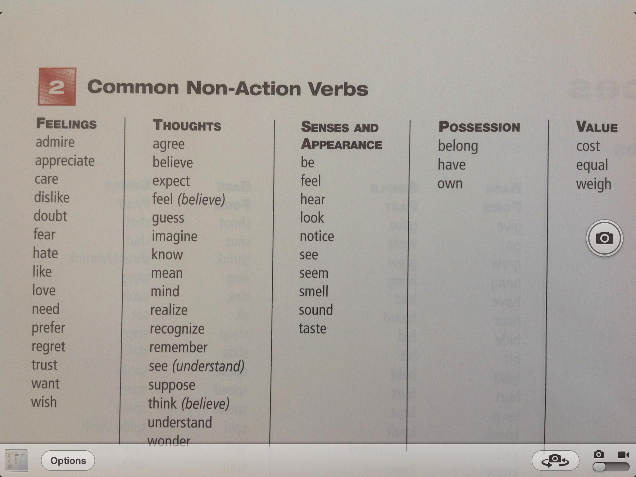 Resume Active Verbs List Resume Action Verbs List Microsoft Word  Active Verbs List