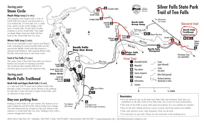 Silver Falls Park map