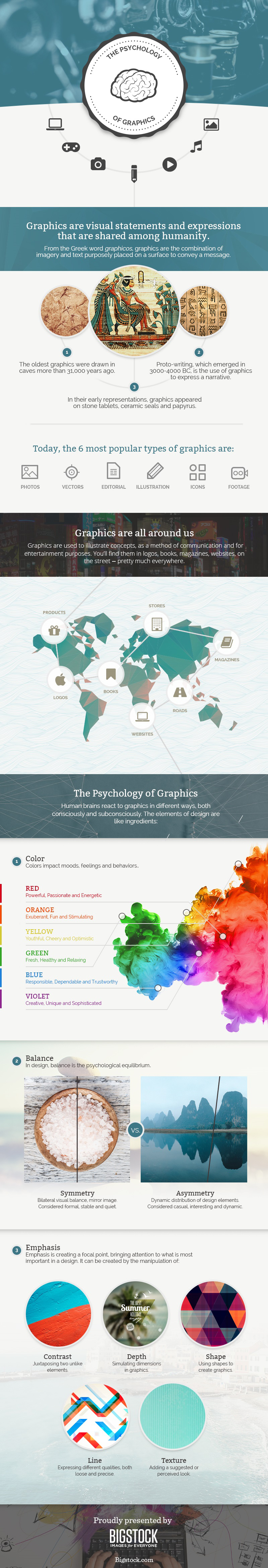 The Psychology of Infographics [Infographic] - MissyWard.com