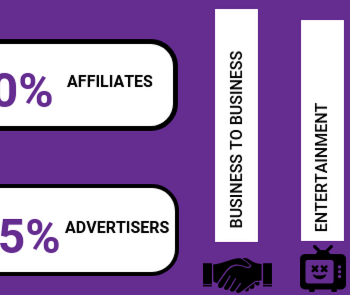 Affiliate Summit Europe 2019 Stats