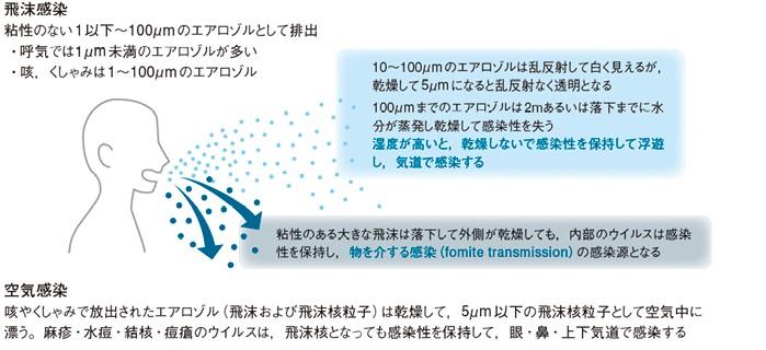 https://www.jmedj.co.jp/journal/paper/detail.php?id=14278