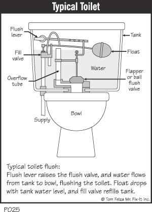 220 Volt Fuse Box 220 Volt Relay Wiring Diagram ~ Odicis