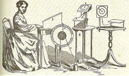 spiritoscopes used to catch fraudulent mediums