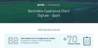 Sport Expérience client digitale