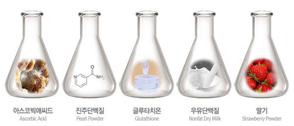 active natural brightening ingredients