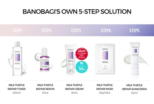 Banobagi Personal Skin care complete solution